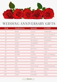 20 year wedding anniversary 20th wedding anniversary flower diy what is the 20 year wedding