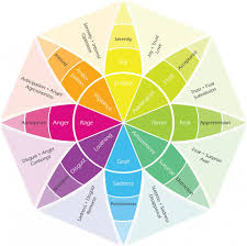 style colors for emotions images color psychology chart colors