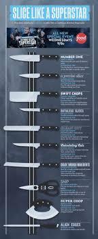 oliver kitchen knives the kitchen knife guide part one oliver uk