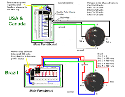 how to wire 240 volt outlets and plugs u2013 readingrat net