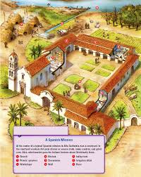 San Gabriel Mission Floor Plan by Spanish Mission In California History Westward Expansion