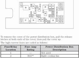 2007 ford freestyle fuse box diagram wiring diagram simonand