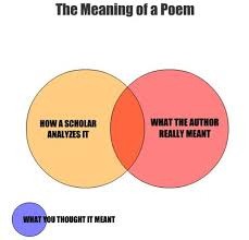 The Meaning Of Meme - the meaning of a poem graphjam funny graphs