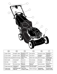 user manual for husqvarna r152svb a user manual servicing