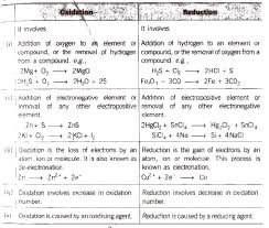 cbse class 11 chemistry notes redox reactions aglasem schools
