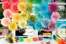 birthday party themes best images collections hd for gadget