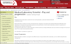 salary for part time jobs in australia medical laboratory workers union frankly speaking