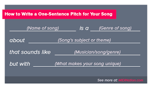 Seeking Theme Song Name 100 Blogs To Submit Your To Hypebot