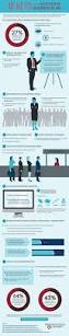 Plan by Do I Build A Business Plan Infographic