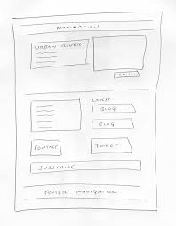 what is a website wireframe urban river