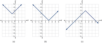 absolute value functions precalculus