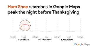 mapping thanksgiving