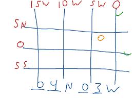Longitude Map Showme How To Read A Map Latitude And Longitude