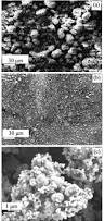 effect of synthesis routes on microstructure of nanocrystalline