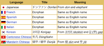 day 232 donphan album on imgur