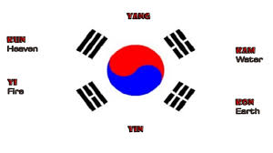 south korean flag how to sketch draw and meaning of symbols korean