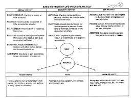 joe and charlie 4th step worksheets worksheets