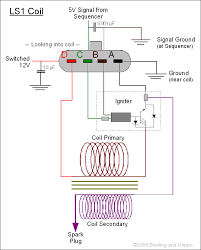 e36 ls swap wiring harness diagram gandul 45 77 79 119