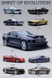 ford mustang history timeline pin by gregory garrett on cars cars