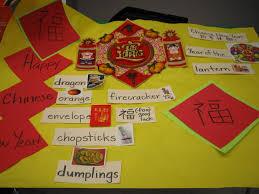 classroom display chinese new year u2013 creative chinese