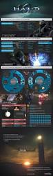 51 best infographics games images on pinterest infographics