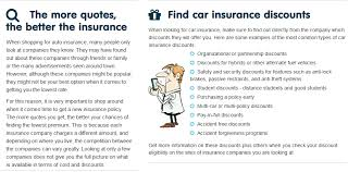 compare car insurance policies for free