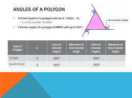 The Interior Angles Of A Triangle Always Add Up To Unit 2 Quadrilaterals Ppt Download