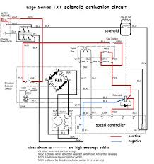 ezgo txt wiring diagram diagram wiring diagrams for diy car repairs