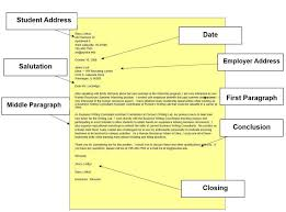 great how to write a cover letter purdue 37 with additional