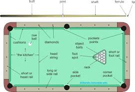 bar size pool table dimensions pool table dimensions home design