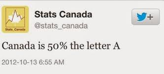 Funniest Memes Of 2012 - canada is 50 the letter a funny meme funny memes