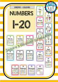 resource type classroom decorations numbers chart 1 20