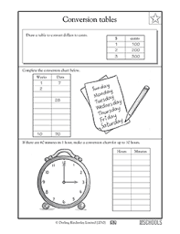 5th grade math worksheets conversions time greatschools