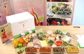 bodychef top delivery diets to try wewomen