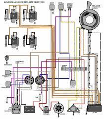 wiring diagram mercury 115 hp outboard wiring diagram tntwiring
