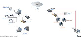 Design Home Network System by Network Setup Help Cisco Support Community