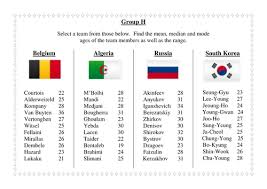 world cup averages mean mode median and range by bmorgan87