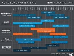 12 best agile roadmaps and timelines images on pinterest product
