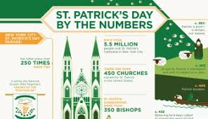 st s day origins facts celebrations traditions
