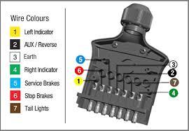 trailer light plug wiring diagrams rveethereyet endearing