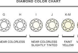 engagement rings diamond sizes wonderful engagement ring pricing full size of engagement rings diamond sizes wonderful engagement ring pricing guide did you know