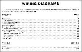 1989 gmc suburban jimmy r v pickup wiring diagram original