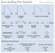 house floor plan symbols interpreting house plans how to read house plans howstuffworks