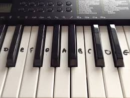 keyboard that lights up to teach you how to play let it go frozen keyboard piano tutorial right hand easy