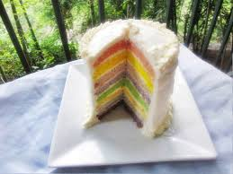 diy organic rainbow cake without toxic chemical food colors