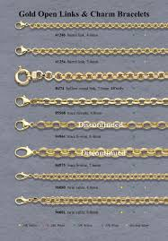 chain necklace styles images Fancy chains necklaces bracelets jpg
