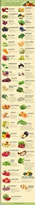 best 25 fresh market ideas on farmers market produce