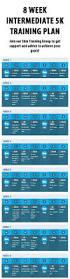 best 25 10k running plan ideas on pinterest running training