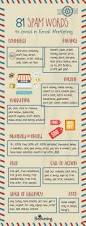 Business Email Free by Best 25 My Email Ideas On Pinterest Email List Your Email And