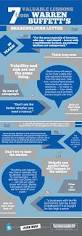 infographic 7 valuable lessons from warren buffett u0027s annual